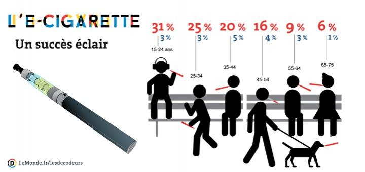ecigarette-infographie-2014-03